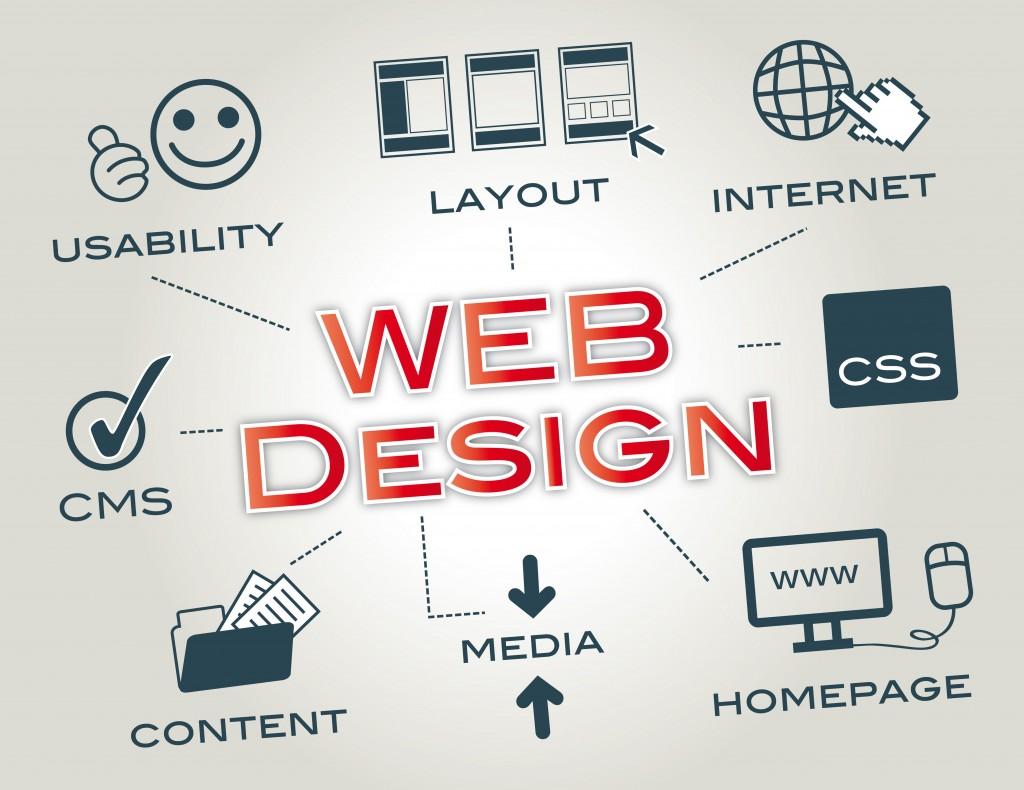 سئو : تاثیر طراحی وب در سئو در سال ۱۳۹6