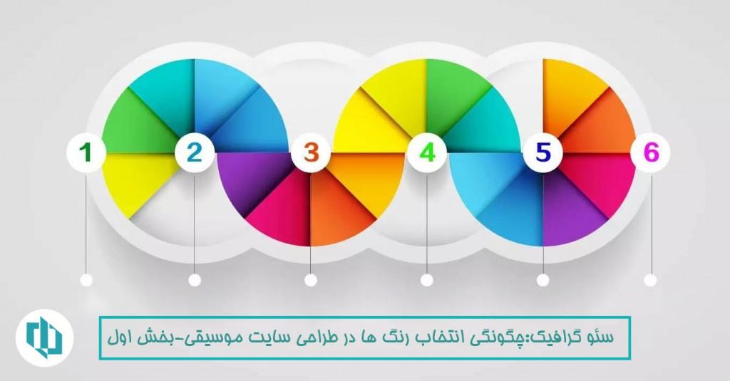 سئو گرافیک : چگونگی انتخاب رنگ در سئو سایت موسیقی بخش اول