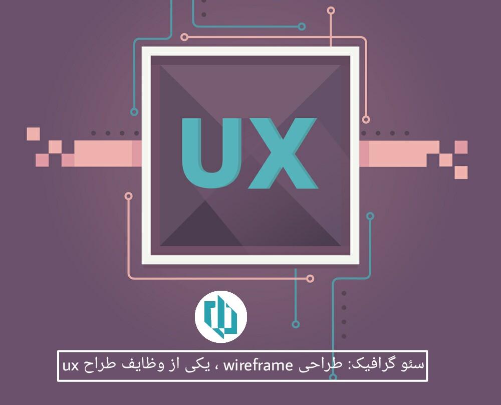 سئو گرافیک: طراحى wireframe ، یکى از وظایف طراح ux