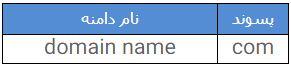 نام دامنه چیست
