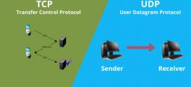 مقایسه TCP و UDP از لحاظ سرعت و کارآمدی(راهنمای کامل)