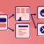 راهنمای کامل برای برنامه ریزی یک پروژه برنامه نویسی(۸ روش ساده)
